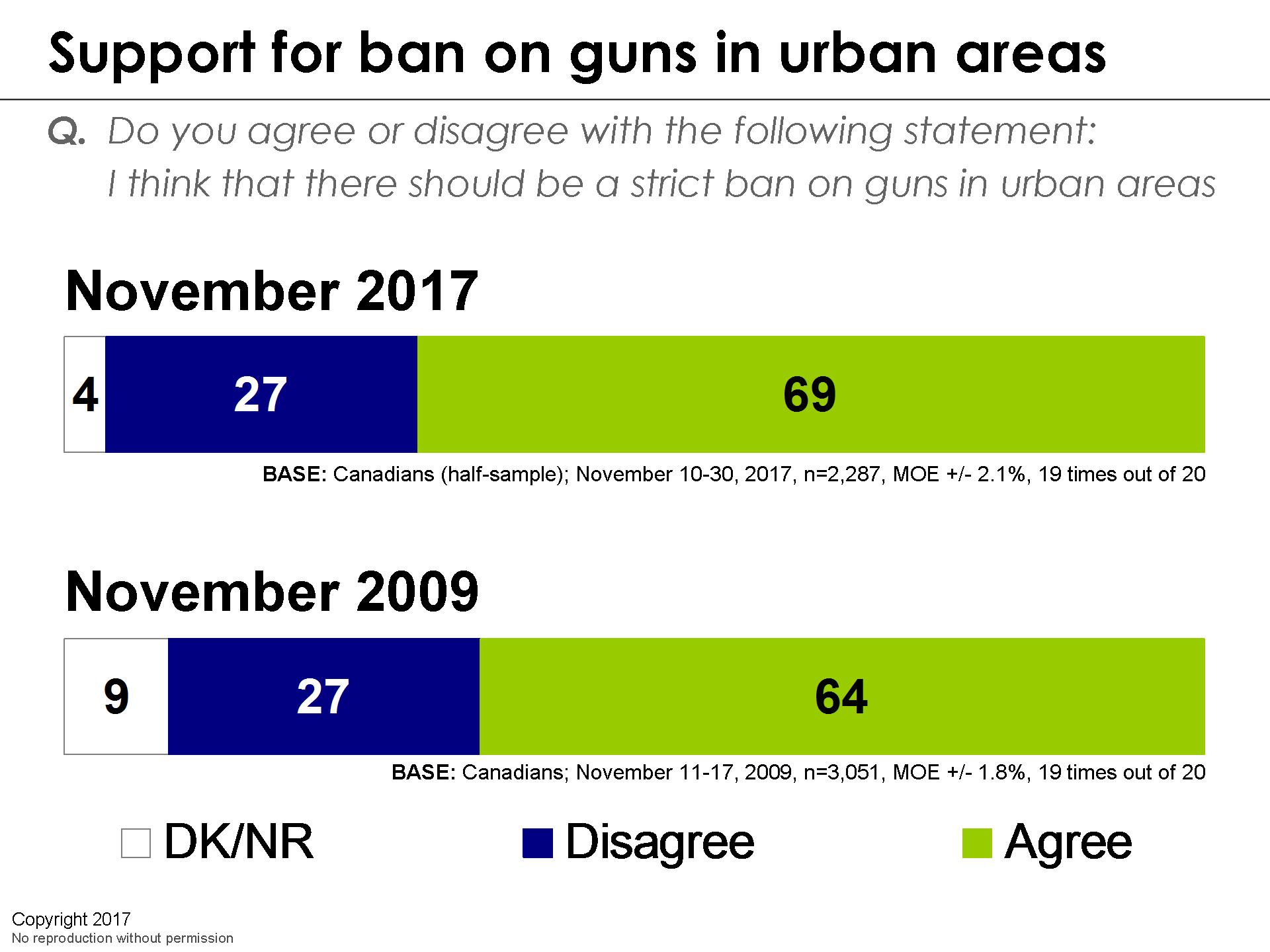 pro gun ban articles