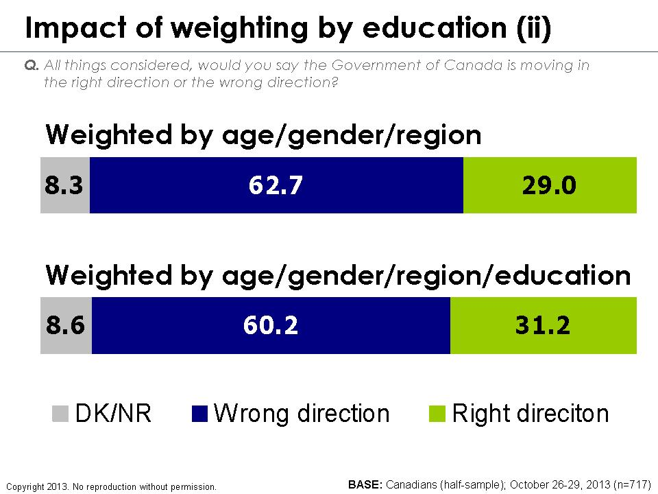 analyse the effects of education on To schooling—the effect of schooling on attitudes toward immigration, and  use  data from the ess to examine the effect of education on self.